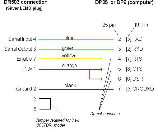 rs232 cable pinout